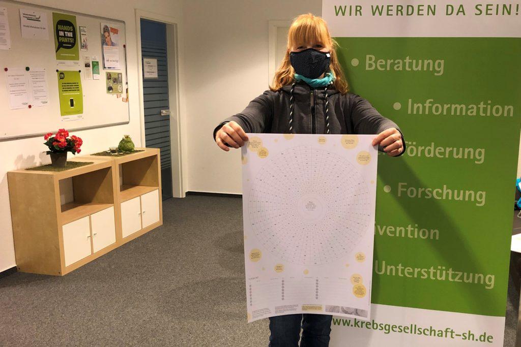 Planer für Krebspatient*innen von Frau Schwerdtfeger